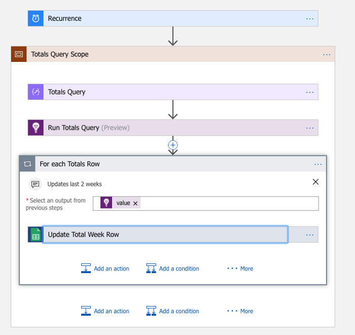 Using a built Azure Analytics Logic App  with a trigger type to run each hour.