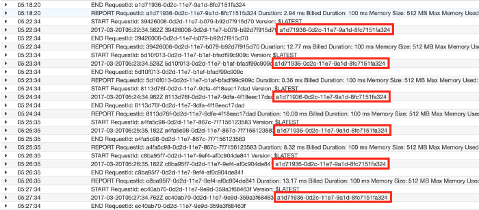 If there is less than 1 minute between invocations in your CloudWatch logs AWS is keeping the functions warm.