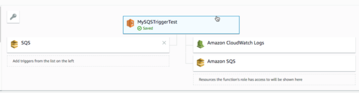 Save the SQS queue previously created in AWS console.