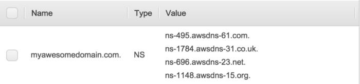 Enter domain name in Route 53 AWS dashboard.