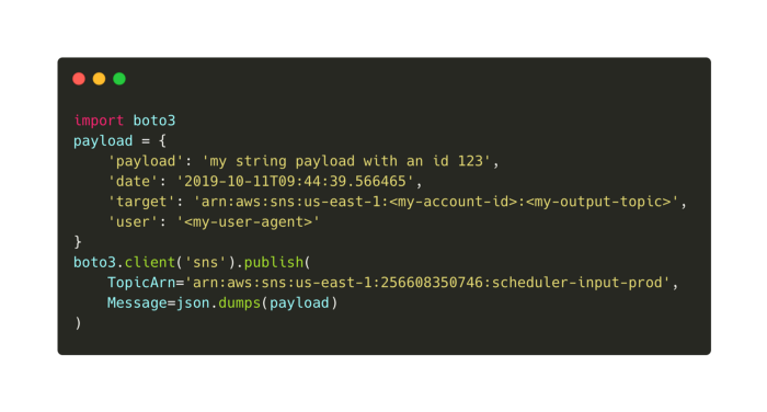 Python code publishes an event with a custom string payload.