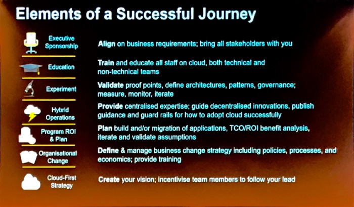 Elements of a successful Cloud journey